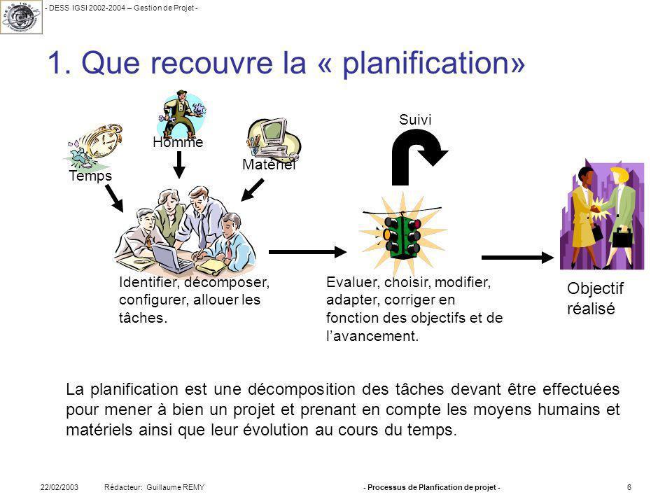 - DESS IGSI 2002-2004 – Gestion de Projet - Rédacteur: Guillaume REMY22/02/2003- Processus de Planfication de projet -6 1.