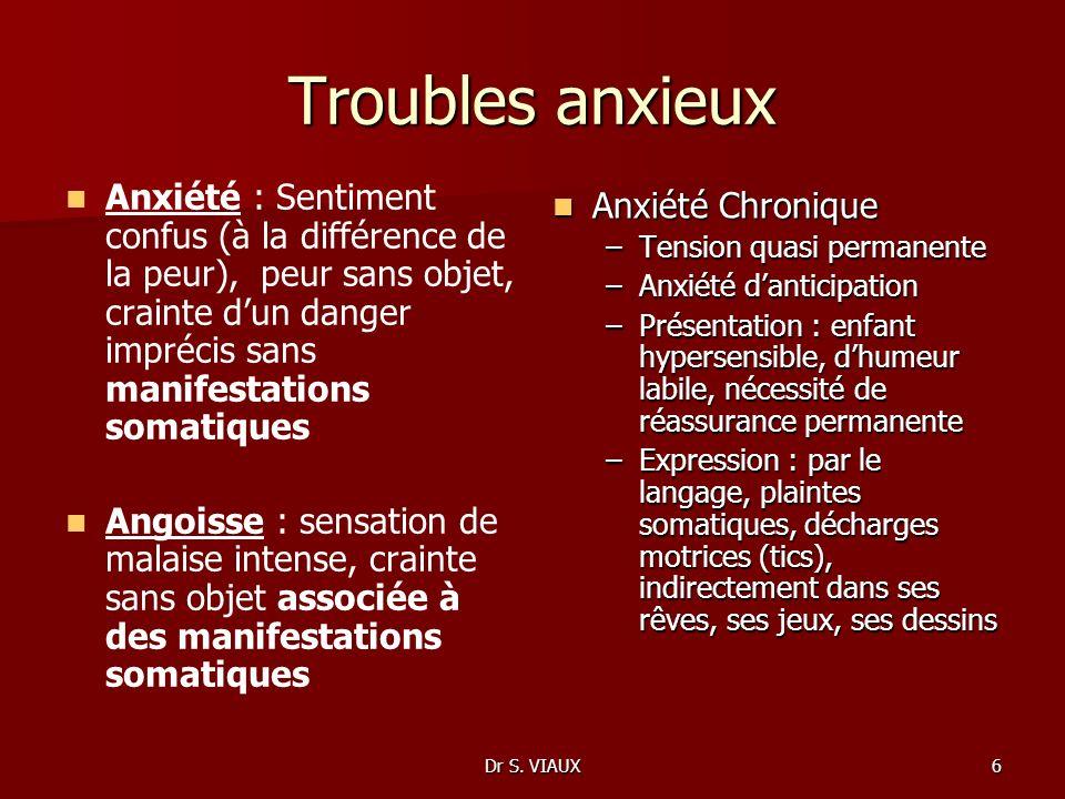 Dr S. VIAUX6 Troubles anxieux Anxiété : Sentiment confus (à la différence de la peur), peur sans objet, crainte dun danger imprécis sans manifestation