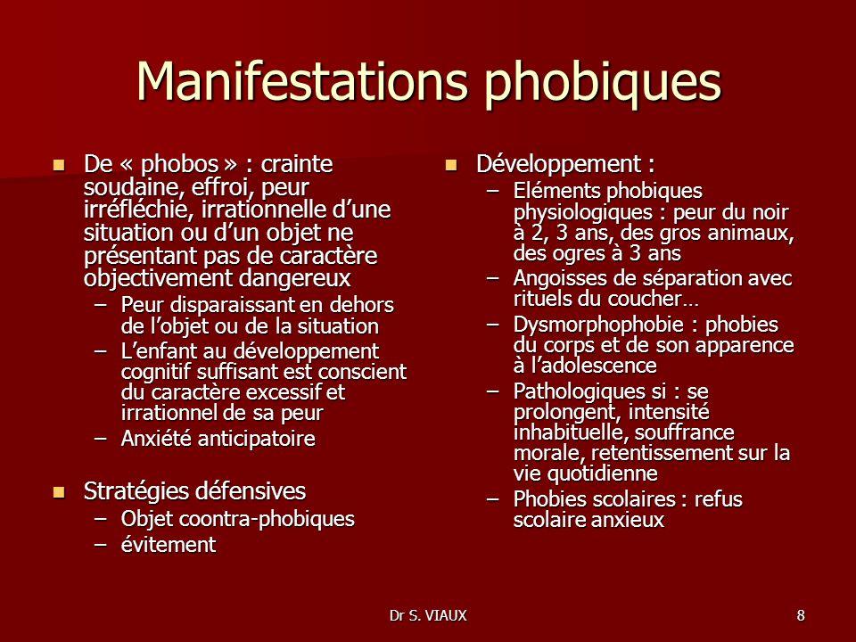 Dr S. VIAUX8 Manifestations phobiques De « phobos » : crainte soudaine, effroi, peur irréfléchie, irrationnelle dune situation ou dun objet ne présent