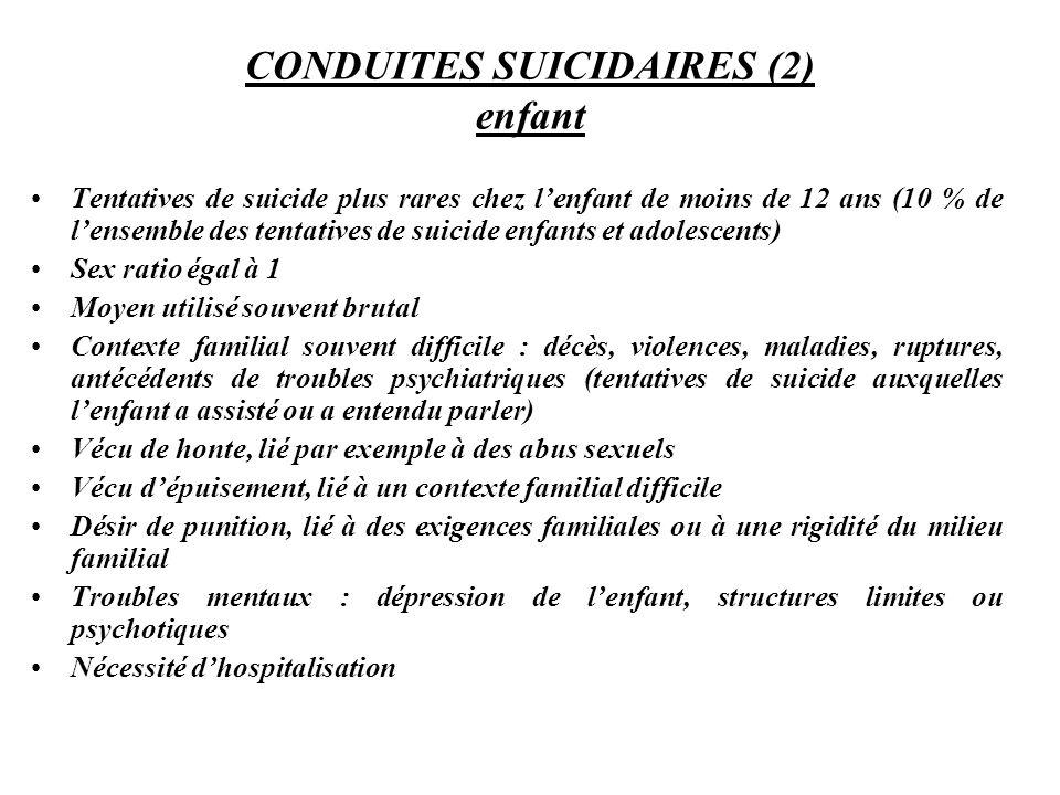 CONDUITES SUICIDAIRES (2) enfant Tentatives de suicide plus rares chez lenfant de moins de 12 ans (10 % de lensemble des tentatives de suicide enfants