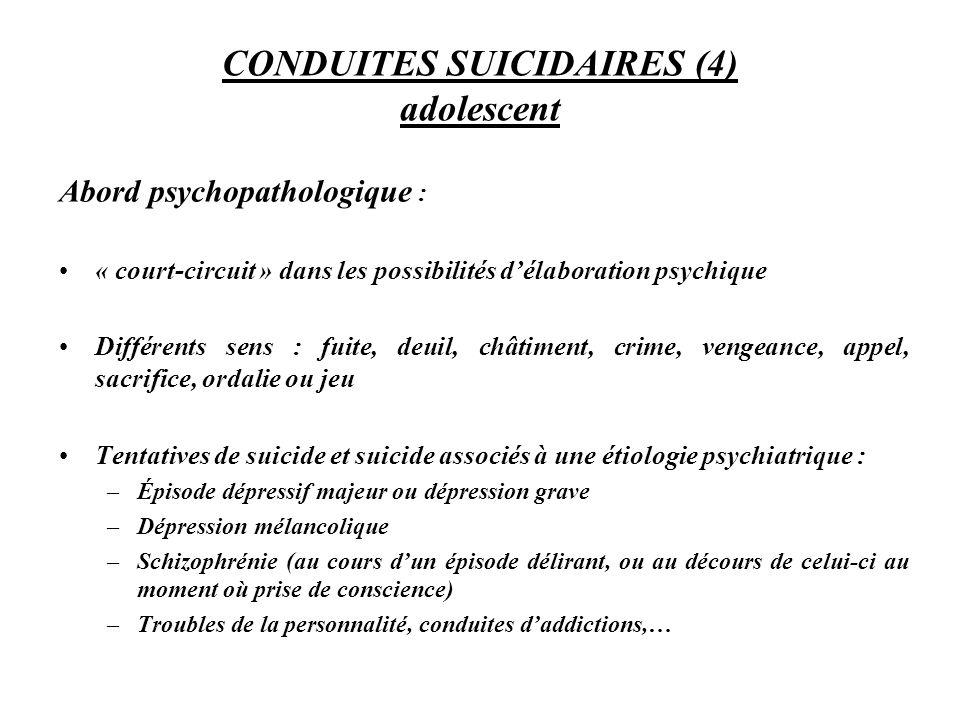 CONDUITES SUICIDAIRES (4) adolescent Abord psychopathologique : « court-circuit » dans les possibilités délaboration psychique Différents sens : fuite