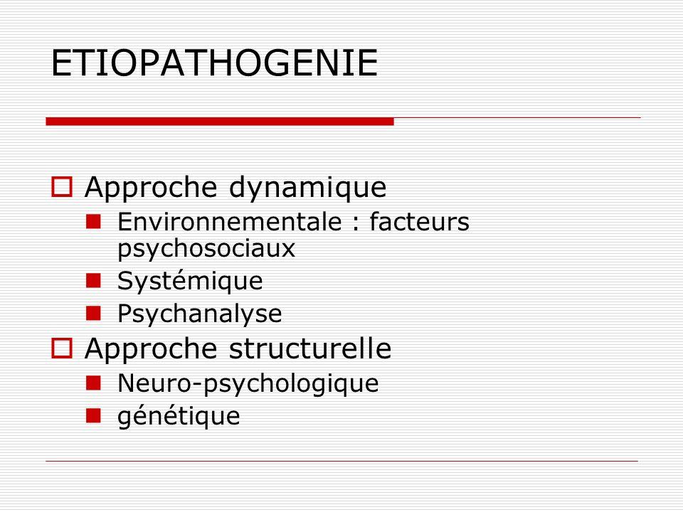 ETIOPATHOGENIE Approche dynamique Environnementale : facteurs psychosociaux Systémique Psychanalyse Approche structurelle Neuro-psychologique génétiqu