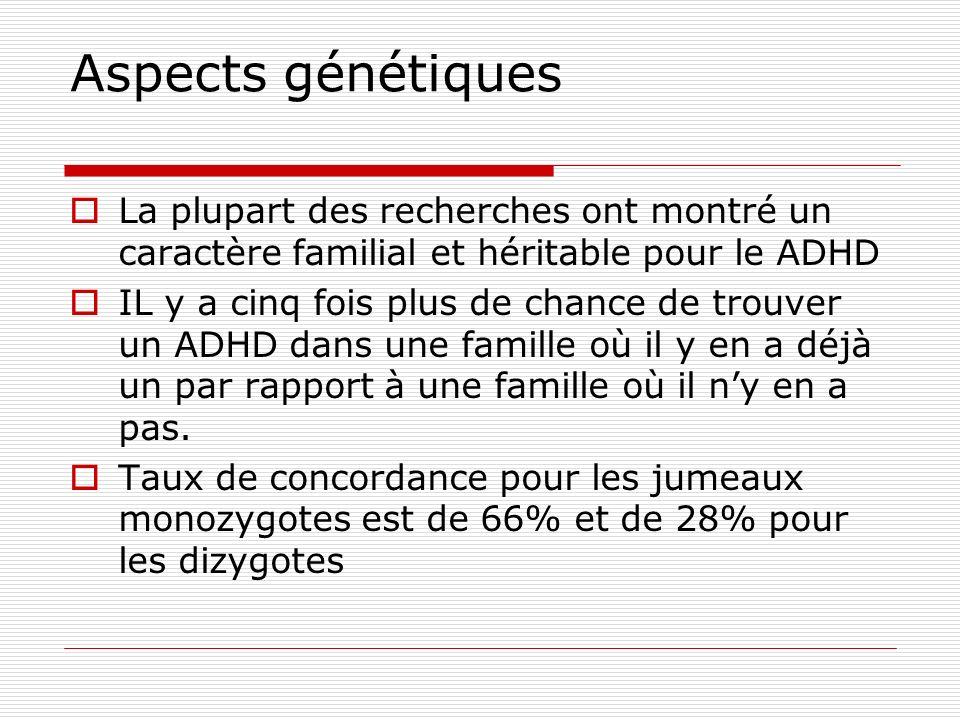 Aspects génétiques La plupart des recherches ont montré un caractère familial et héritable pour le ADHD IL y a cinq fois plus de chance de trouver un