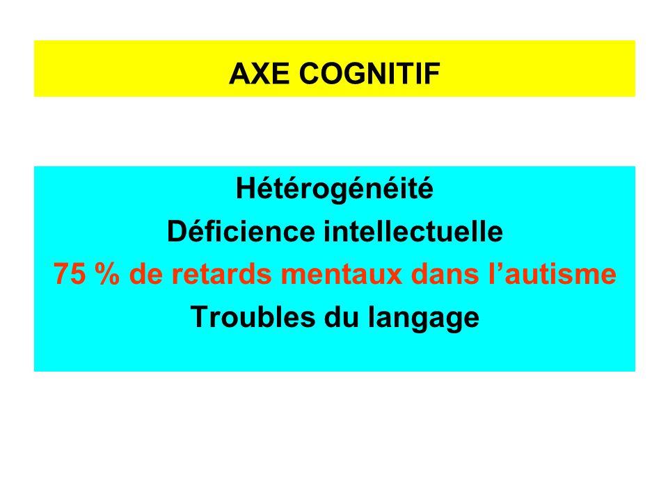 AXE COGNITIF Hétérogénéité Déficience intellectuelle 75 % de retards mentaux dans lautisme Troubles du langage