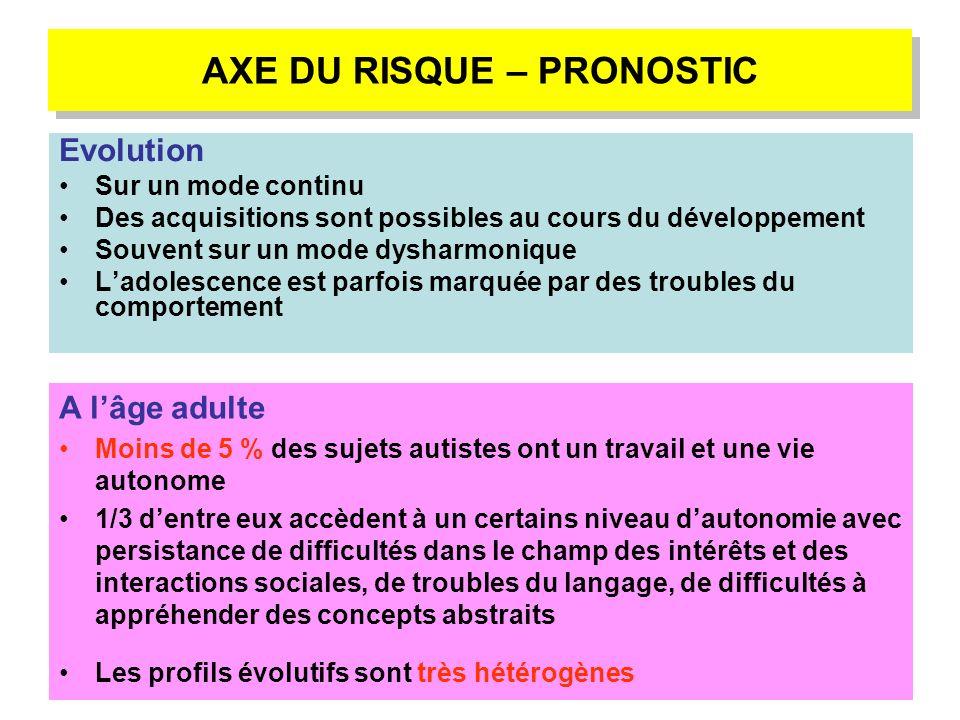 AXE DU RISQUE – PRONOSTIC Evolution Sur un mode continu Des acquisitions sont possibles au cours du développement Souvent sur un mode dysharmonique La