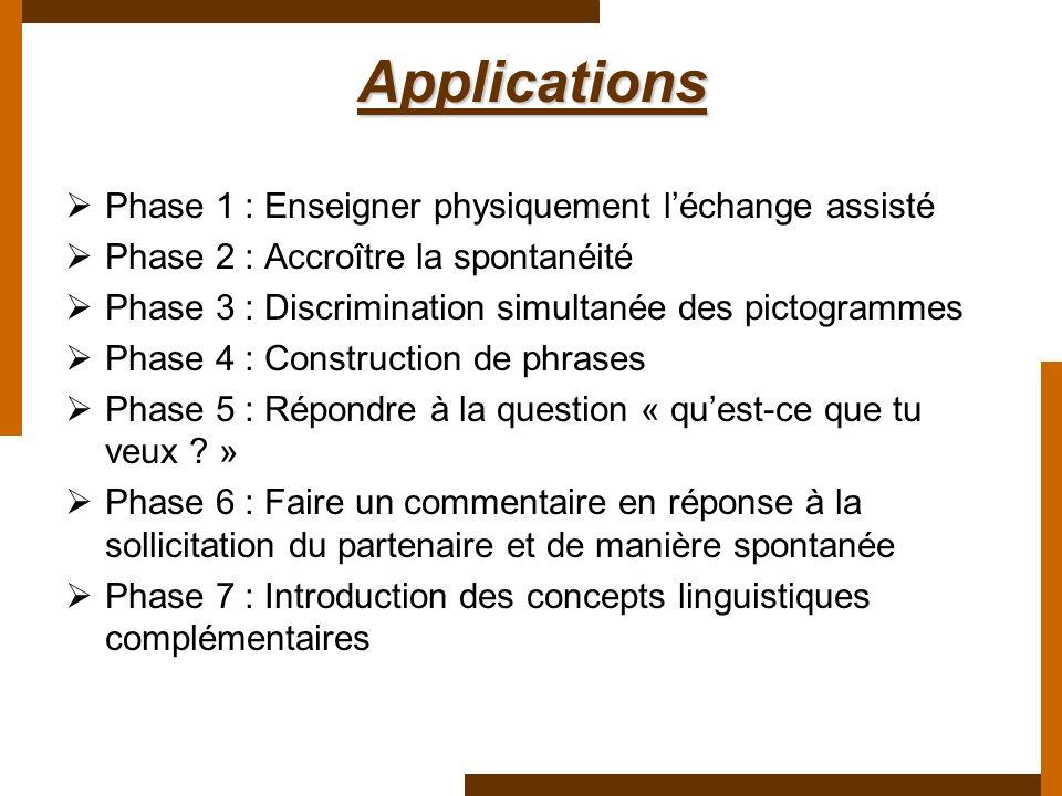 Applications Phase 1 : Enseigner physiquement léchange assisté Phase 2 : Accroître la spontanéité Phase 3 : Discrimination simultanée des pictogrammes