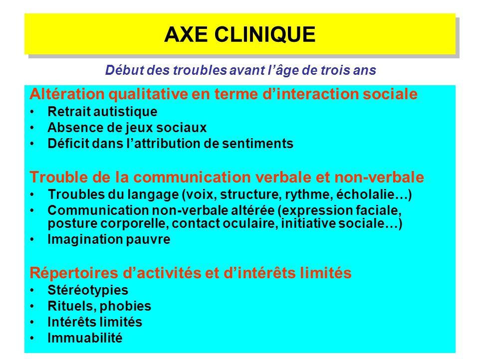 AXE CLINIQUE Altération qualitative en terme dinteraction sociale Retrait autistique Absence de jeux sociaux Déficit dans lattribution de sentiments T