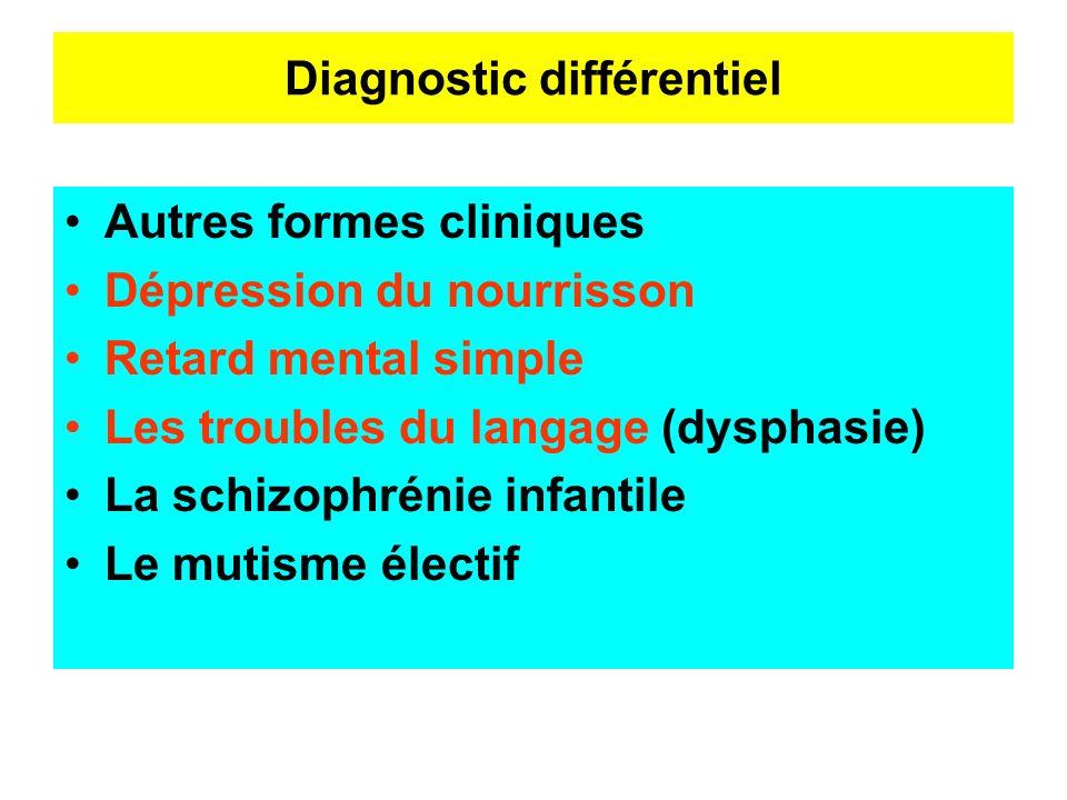 Diagnostic différentiel Autres formes cliniques Dépression du nourrisson Retard mental simple Les troubles du langage (dysphasie) La schizophrénie inf