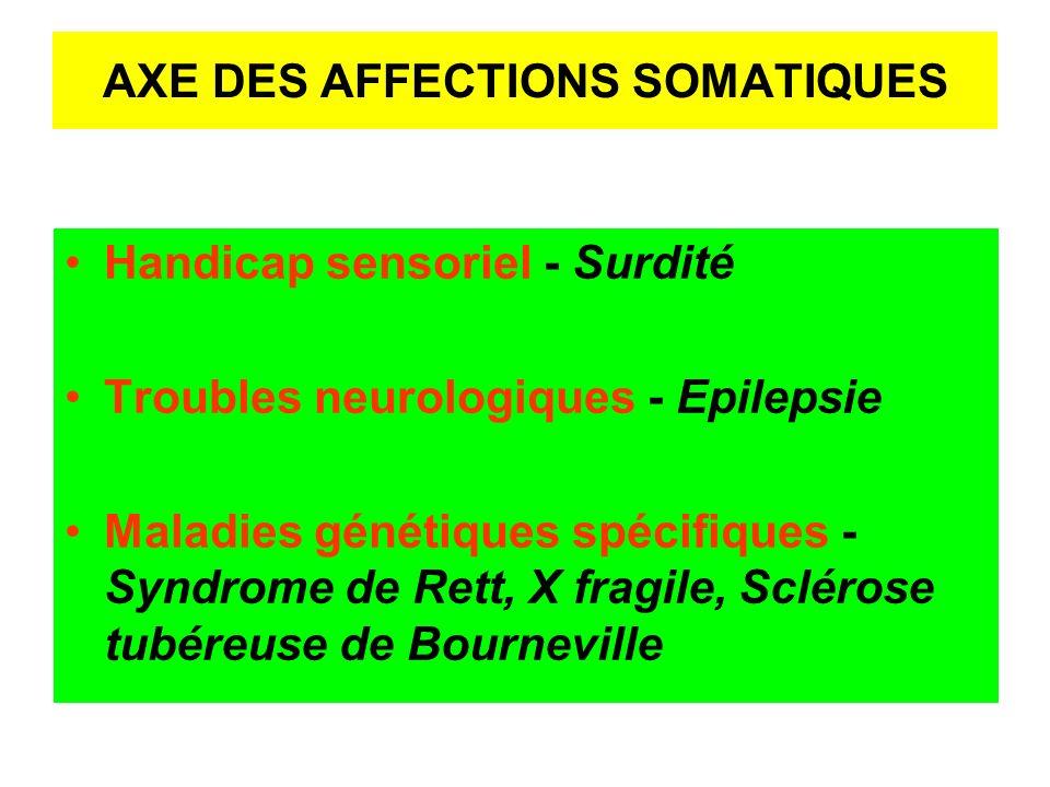 AXE DES AFFECTIONS SOMATIQUES Handicap sensoriel - Surdité Troubles neurologiques - Epilepsie Maladies génétiques spécifiques - Syndrome de Rett, X fr