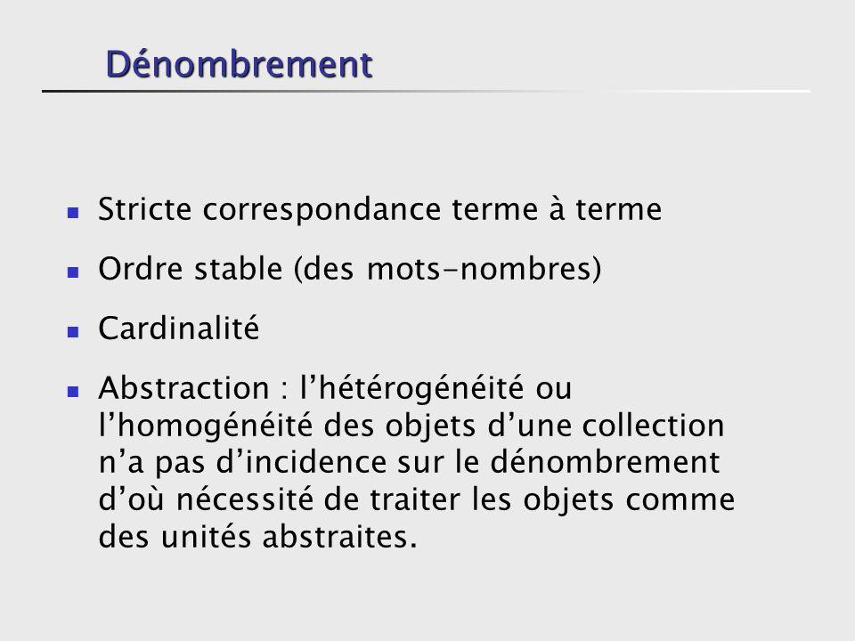 Dénombrement Stricte correspondance terme à terme Ordre stable (des mots-nombres) Cardinalité Abstraction : lhétérogénéité ou lhomogénéité des objets dune collection na pas dincidence sur le dénombrement doù nécessité de traiter les objets comme des unités abstraites.