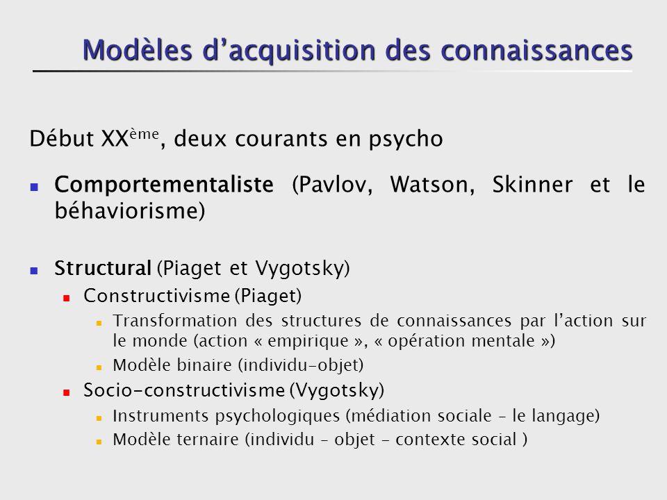 Modèles dacquisition des connaissances Début XX ème, deux courants en psycho Comportementaliste (Pavlov, Watson, Skinner et le béhaviorisme) Structural (Piaget et Vygotsky) Constructivisme (Piaget) Transformation des structures de connaissances par laction sur le monde (action « empirique », « opération mentale ») Modèle binaire (individu-objet) Socio-constructivisme (Vygotsky) Instruments psychologiques (médiation sociale – le langage) Modèle ternaire (individu – objet - contexte social )