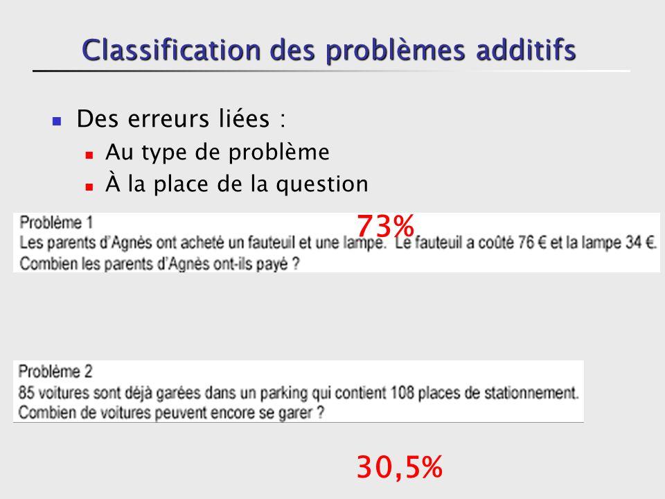 Classification des problèmes additifs Autres