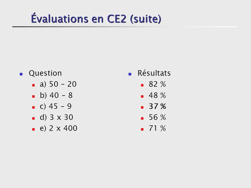 Classification des problèmes additifs Des erreurs liées : Au type de problème À la place de la question 73% 30,5%