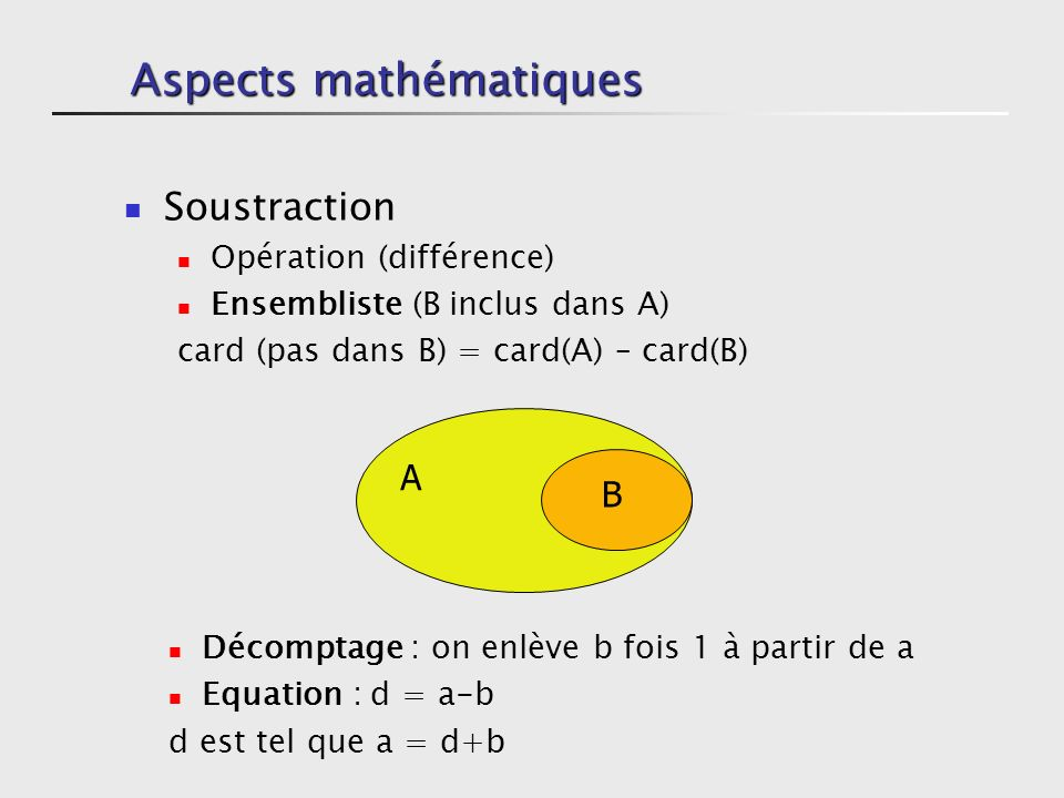 Aspects mathématiques Addition Opération (somme) Aspect cardinal A et B ensembles finis disjoints card (A B) = card(A)+card(B) a a+b Aspect ordinal (s