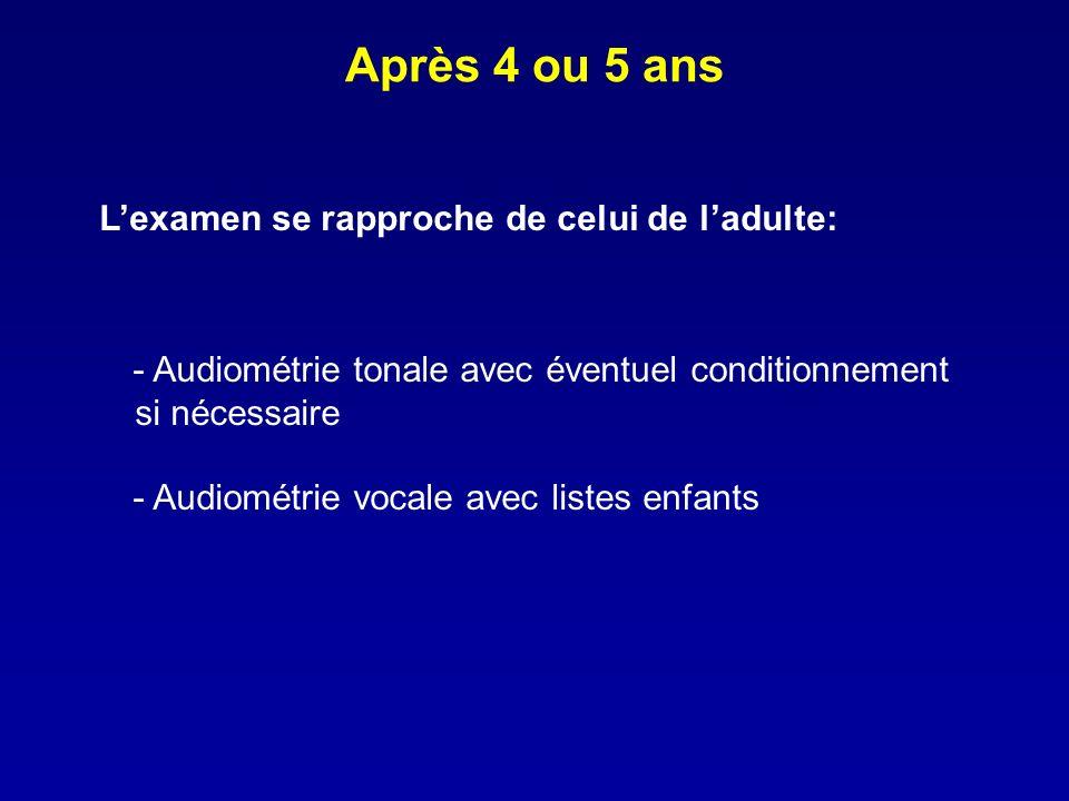 - Audiométrie tonale avec éventuel conditionnement si nécessaire - Audiométrie vocale avec listes enfants Lexamen se rapproche de celui de ladulte: Ap