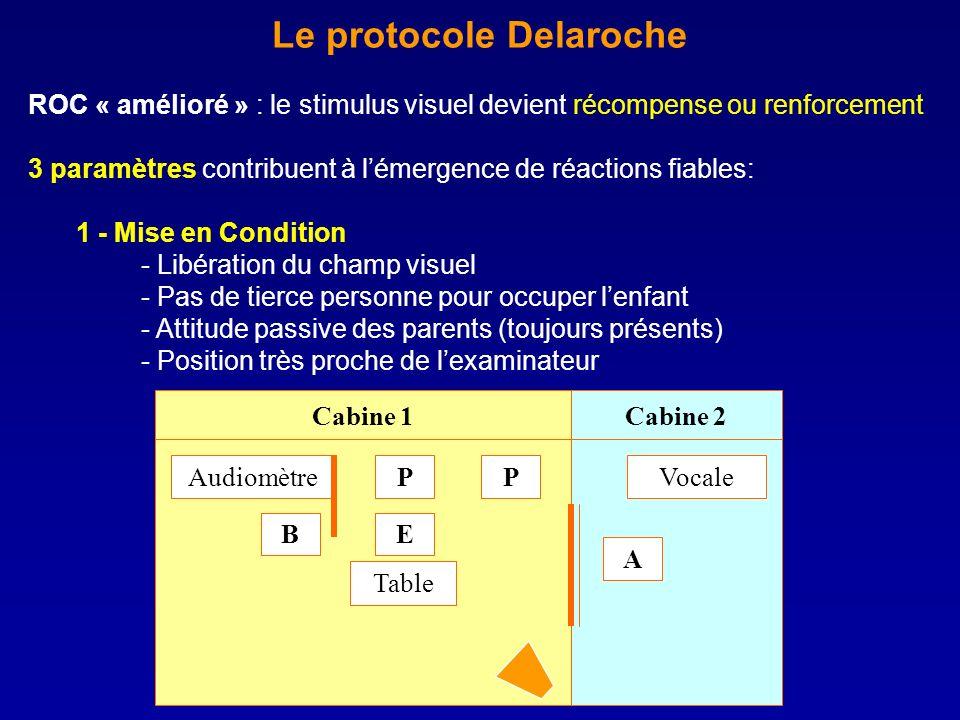 Le protocole Delaroche ROC « amélioré » : le stimulus visuel devient récompense ou renforcement 3 paramètres contribuent à lémergence de réactions fia