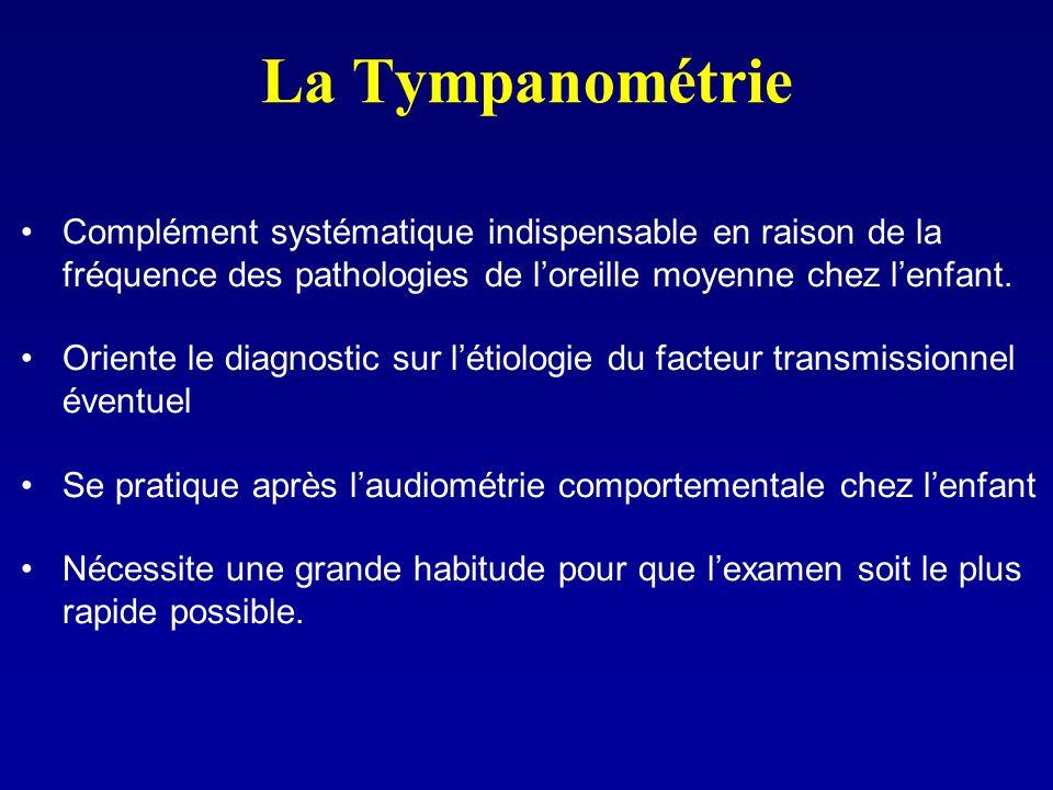 La Tympanométrie Complément systématique indispensable en raison de la fréquence des pathologies de loreille moyenne chez lenfant. Oriente le diagnost