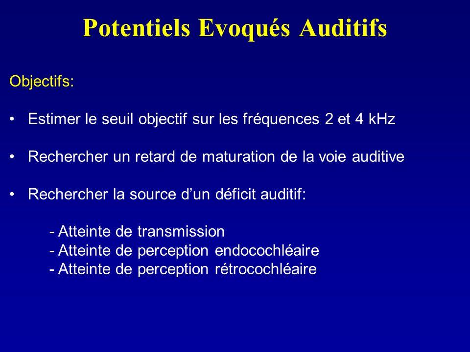 Potentiels Evoqués Auditifs Objectifs: Estimer le seuil objectif sur les fréquences 2 et 4 kHz Rechercher un retard de maturation de la voie auditive