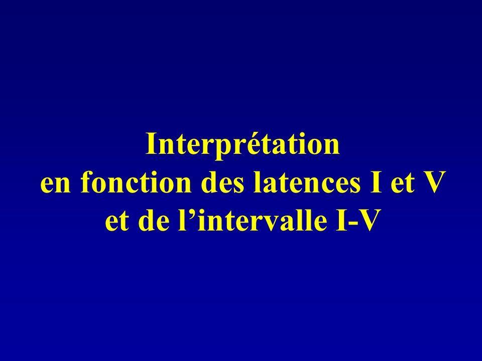 Interprétation en fonction des latences I et V et de lintervalle I-V