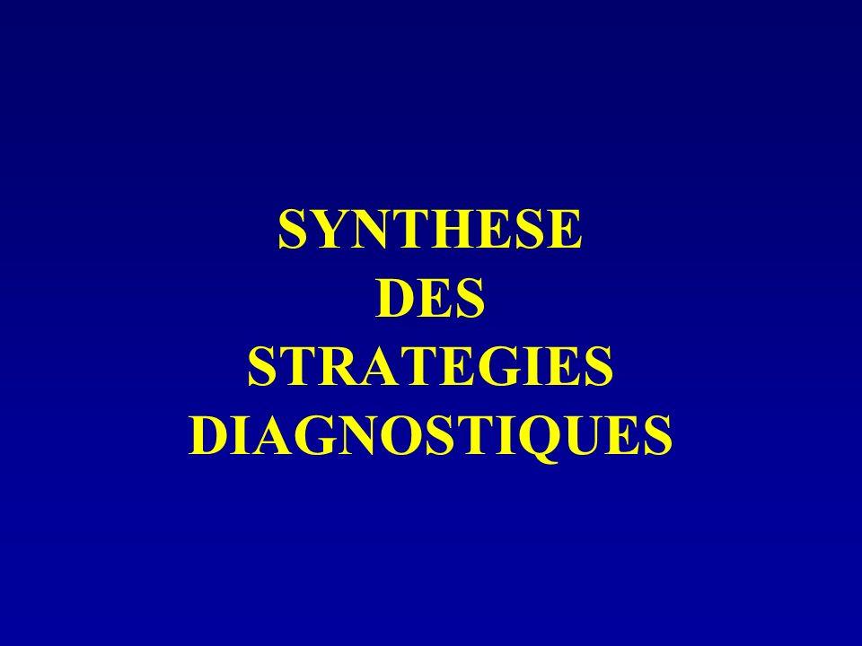 SYNTHESE DES STRATEGIES DIAGNOSTIQUES