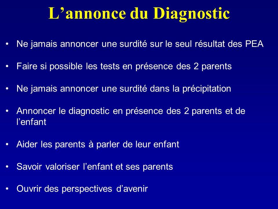 Lannonce du Diagnostic Ne jamais annoncer une surdité sur le seul résultat des PEA Faire si possible les tests en présence des 2 parents Ne jamais ann