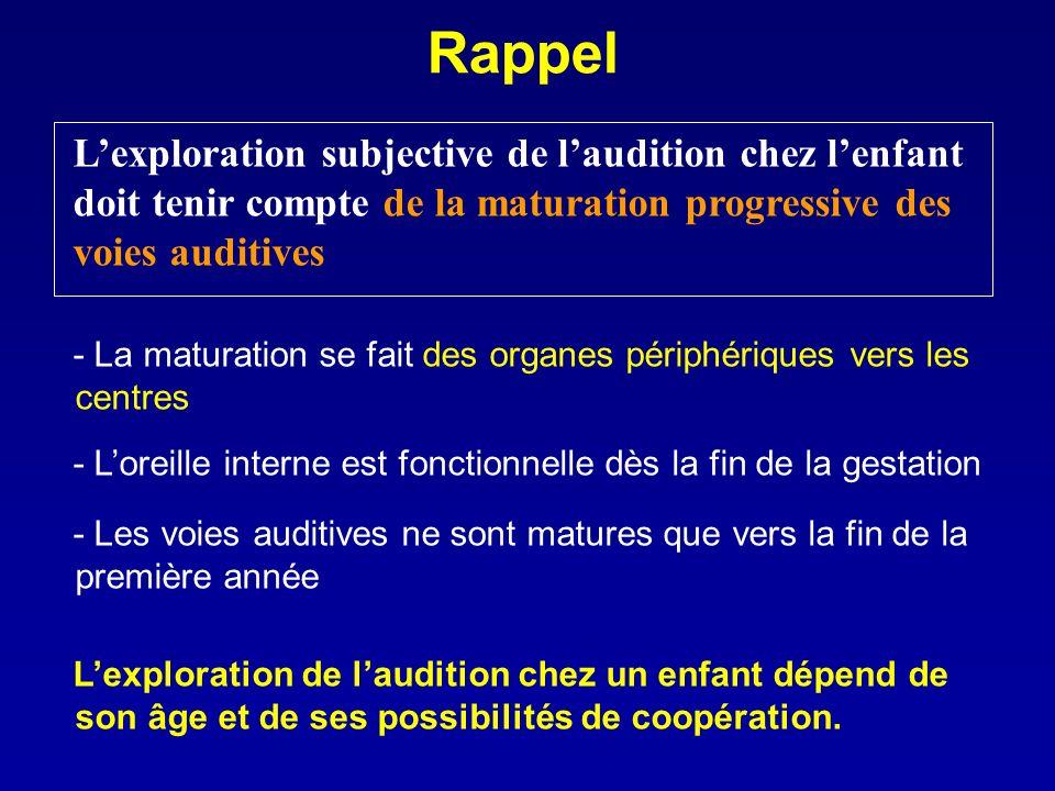 Rappel - La maturation se fait des organes périphériques vers les centres - Loreille interne est fonctionnelle dès la fin de la gestation - Les voies