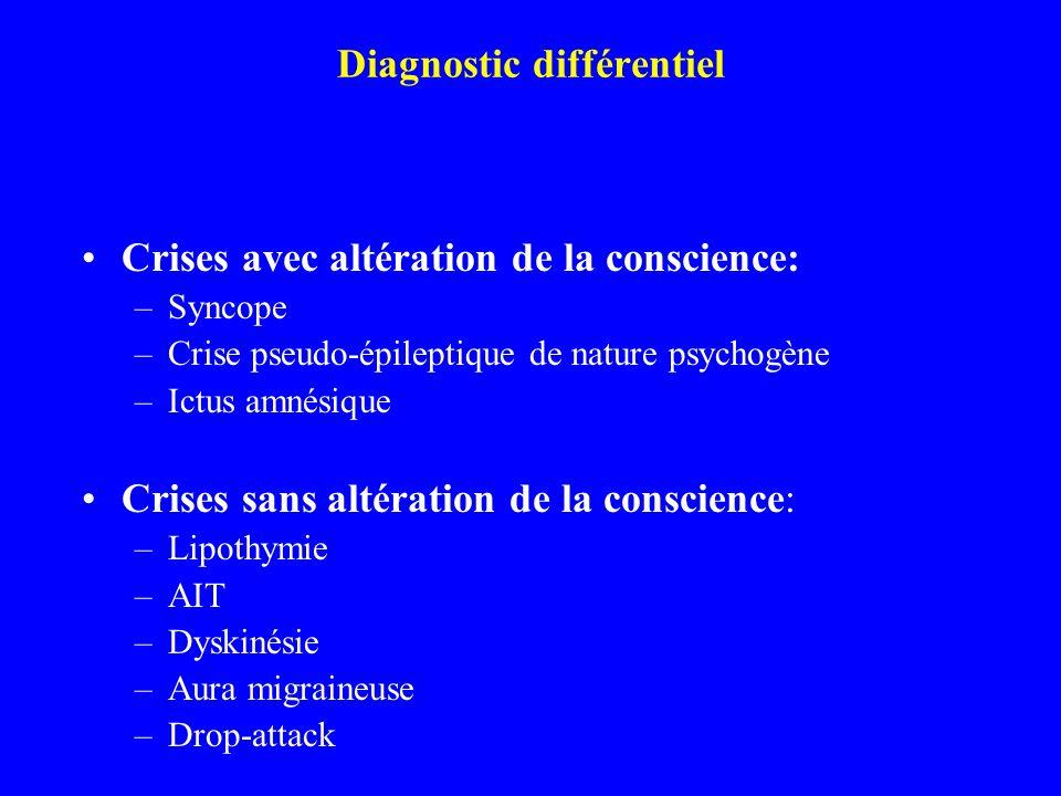 Diagnostic différentiel Crises avec altération de la conscience: –Syncope –Crise pseudo-épileptique de nature psychogène –Ictus amnésique Crises sans