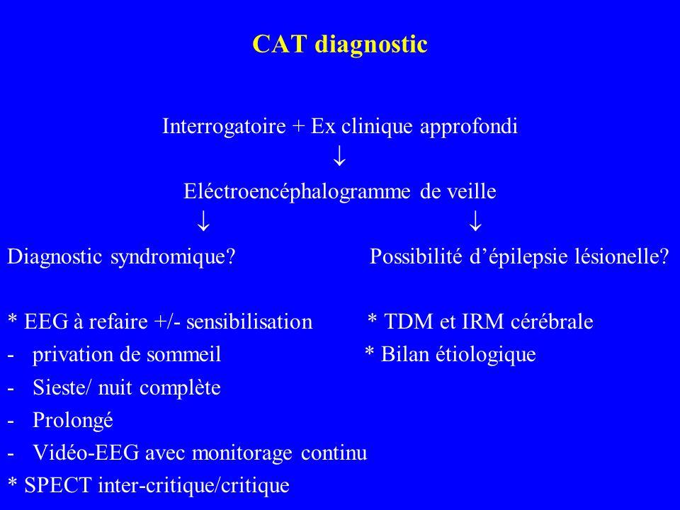 CAT diagnostic Interrogatoire + Ex clinique approfondi Eléctroencéphalogramme de veille Diagnostic syndromique? Possibilité dépilepsie lésionelle? * E