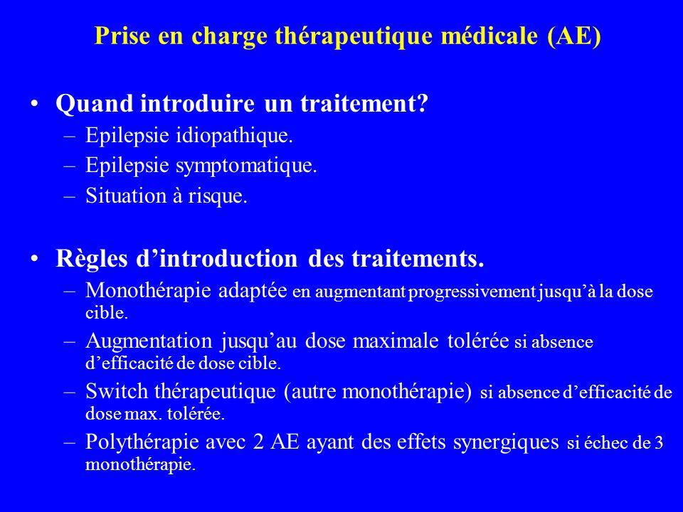 Prise en charge thérapeutique médicale (AE) Quand introduire un traitement? –Epilepsie idiopathique. –Epilepsie symptomatique. –Situation à risque. Rè