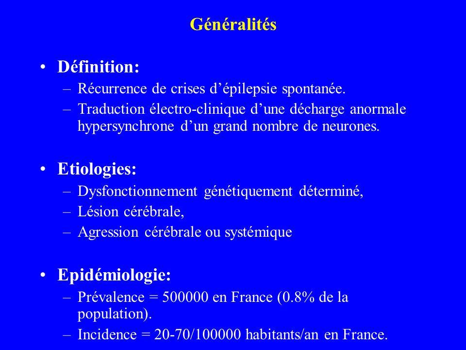 Généralités Définition: –Récurrence de crises dépilepsie spontanée. –Traduction électro-clinique dune décharge anormale hypersynchrone dun grand nombr