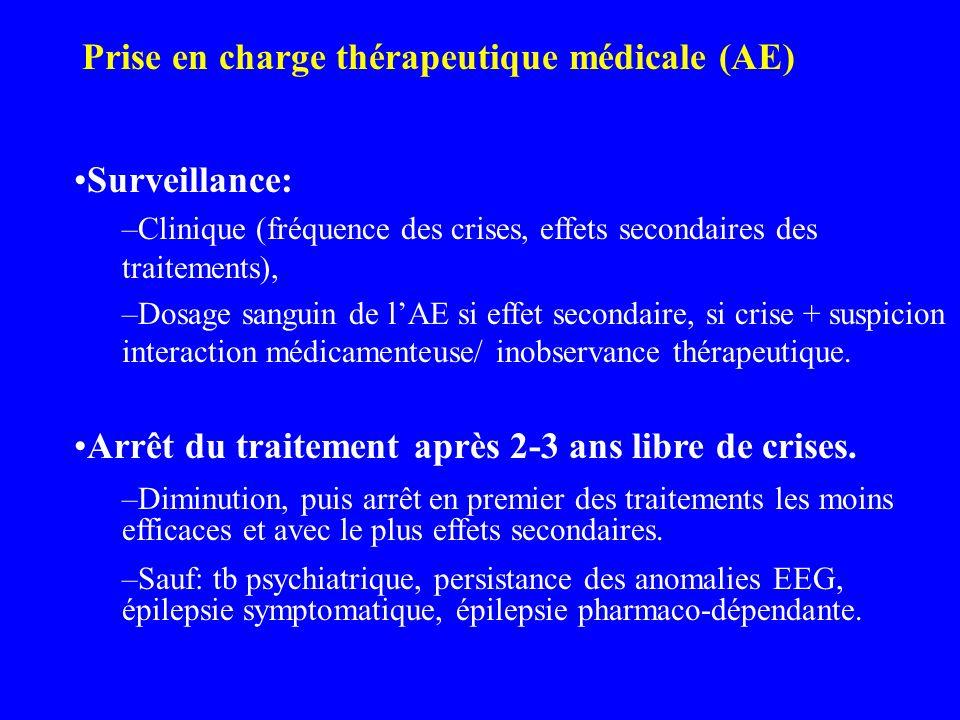 Surveillance: –Clinique (fréquence des crises, effets secondaires des traitements), –Dosage sanguin de lAE si effet secondaire, si crise + suspicion i