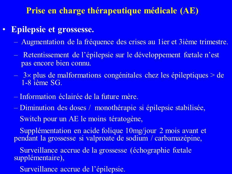 Epilepsie et grossesse. –Augmentation de la fréquence des crises au 1ier et 3ième trimestre. – Retentissement de lépilepsie sur le développement fœtal