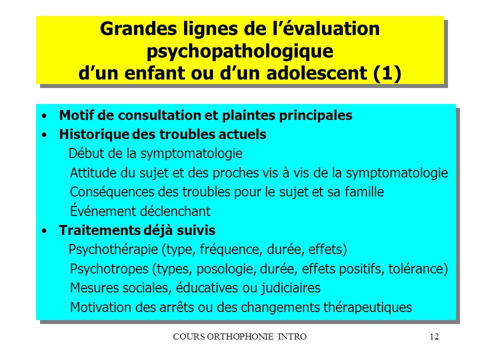 COURS ORTHOPHONIE INTRO12 Grandes lignes de lévaluation psychopathologique dun enfant ou dun adolescent (1) Motif de consultation et plaintes principa