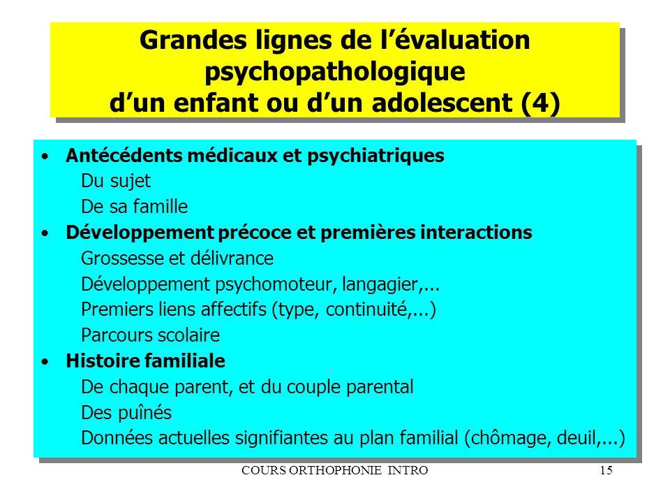 COURS ORTHOPHONIE INTRO15 Grandes lignes de lévaluation psychopathologique dun enfant ou dun adolescent (4) Antécédents médicaux et psychiatriques Du