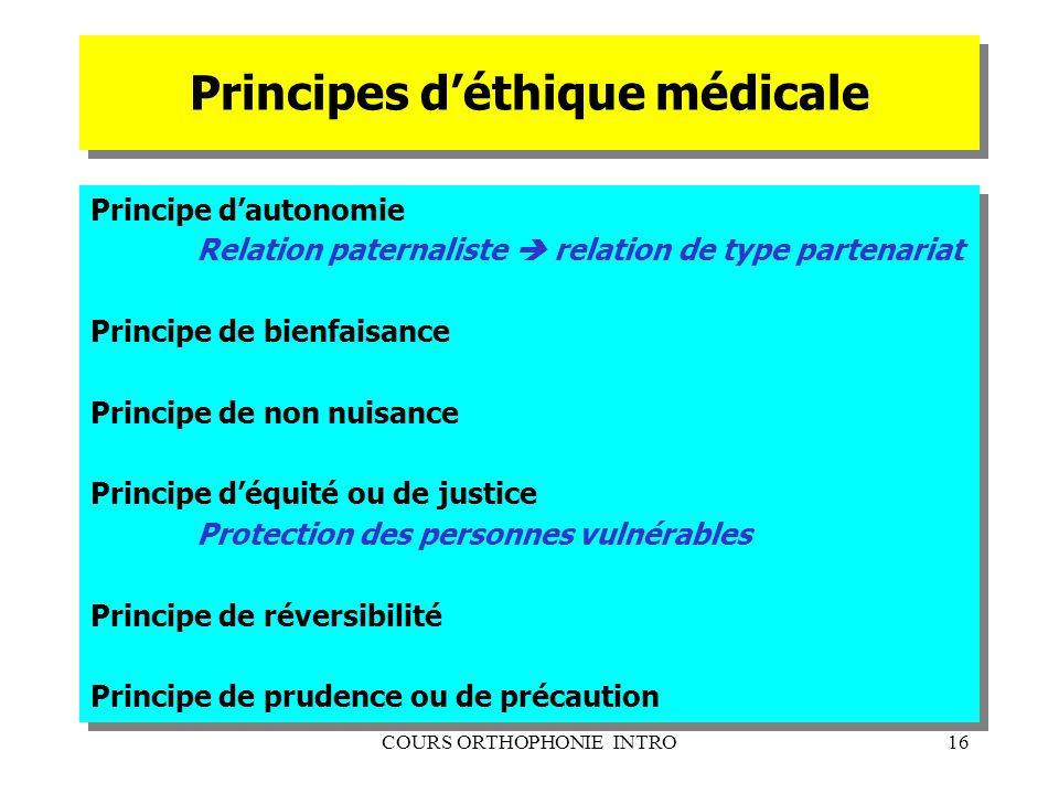 COURS ORTHOPHONIE INTRO16 Principes déthique médicale Principe dautonomie Relation paternaliste relation de type partenariat Principe de bienfaisance
