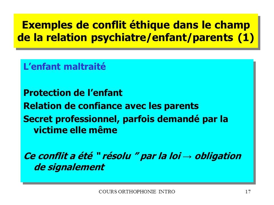 COURS ORTHOPHONIE INTRO17 Exemples de conflit éthique dans le champ de la relation psychiatre/enfant/parents (1) Lenfant maltraité Protection de lenfa