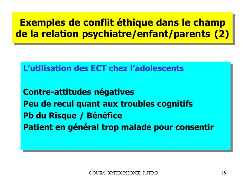 COURS ORTHOPHONIE INTRO18 Exemples de conflit éthique dans le champ de la relation psychiatre/enfant/parents (2) Lutilisation des ECT chez ladolescent