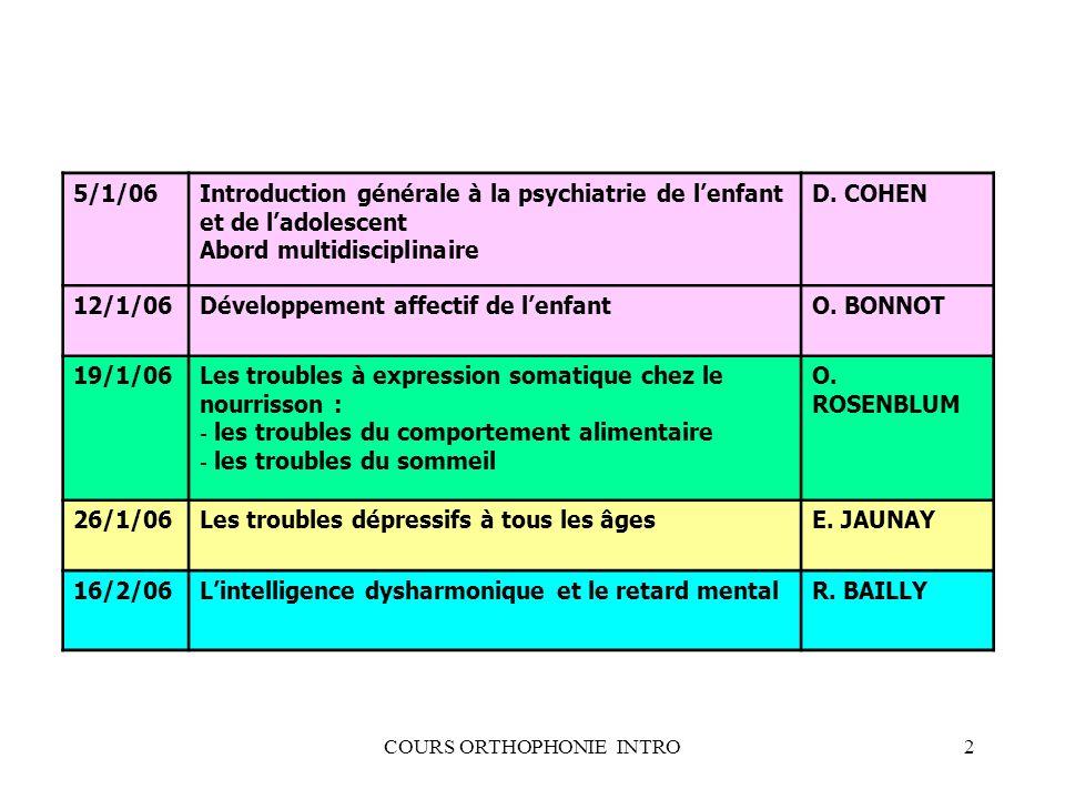 COURS ORTHOPHONIE INTRO2 5/1/06Introduction générale à la psychiatrie de lenfant et de ladolescent Abord multidisciplinaire D. COHEN 12/1/06Développem