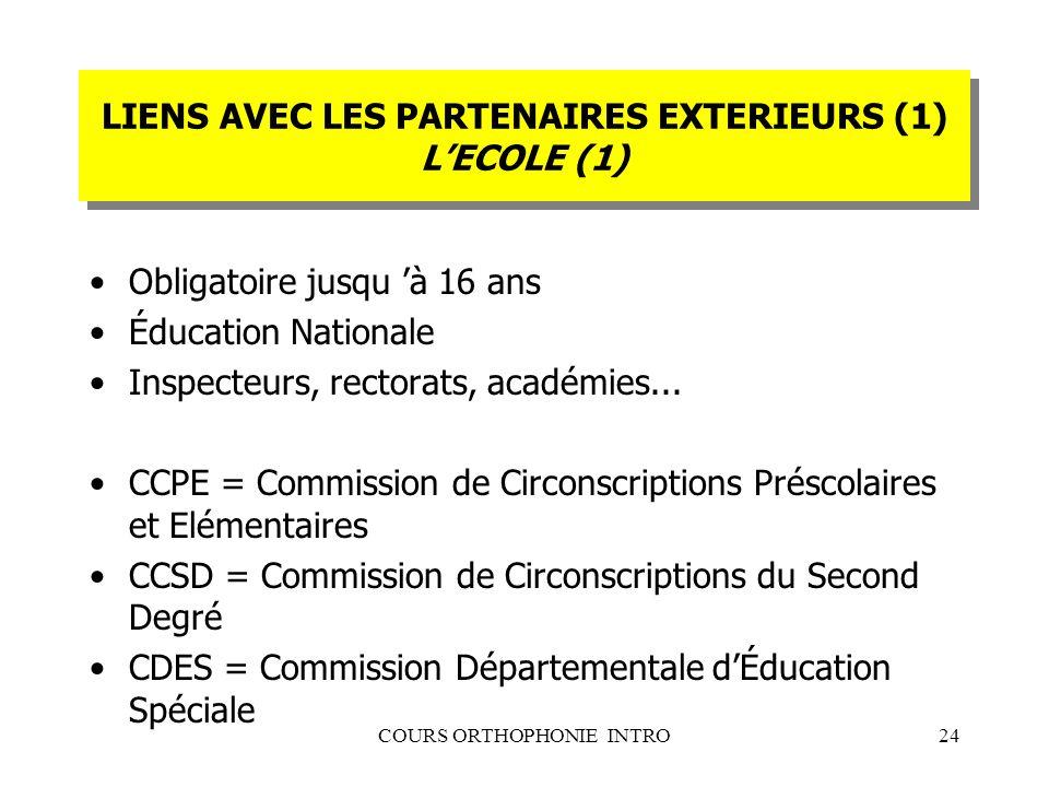 COURS ORTHOPHONIE INTRO24 LIENS AVEC LES PARTENAIRES EXTERIEURS (1) LECOLE (1) Obligatoire jusqu à 16 ans Éducation Nationale Inspecteurs, rectorats,