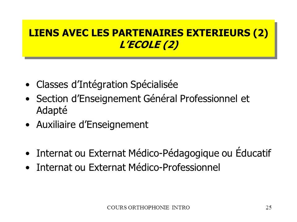 COURS ORTHOPHONIE INTRO25 LIENS AVEC LES PARTENAIRES EXTERIEURS (2) LECOLE (2) Classes dIntégration Spécialisée Section dEnseignement Général Professi