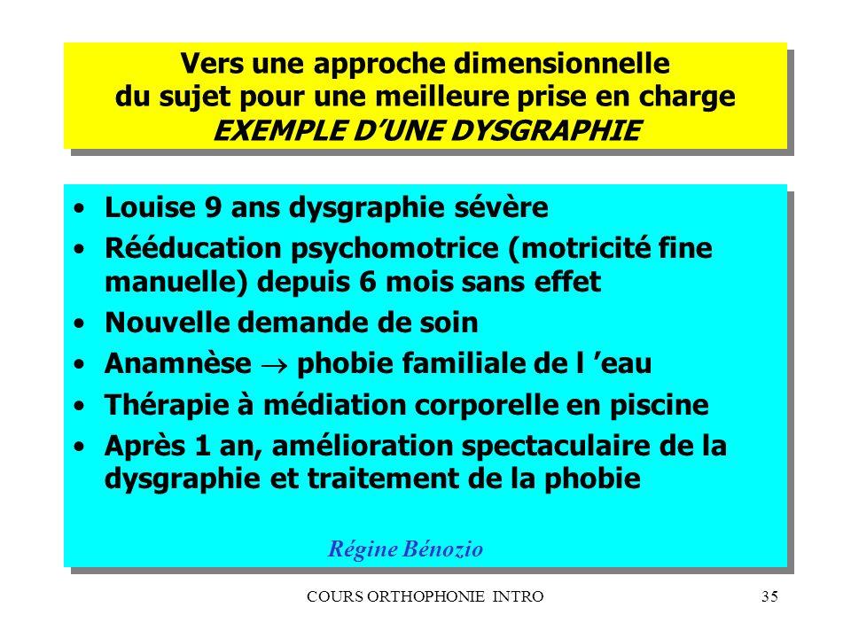 COURS ORTHOPHONIE INTRO35 Vers une approche dimensionnelle du sujet pour une meilleure prise en charge EXEMPLE DUNE DYSGRAPHIE Louise 9 ans dysgraphie