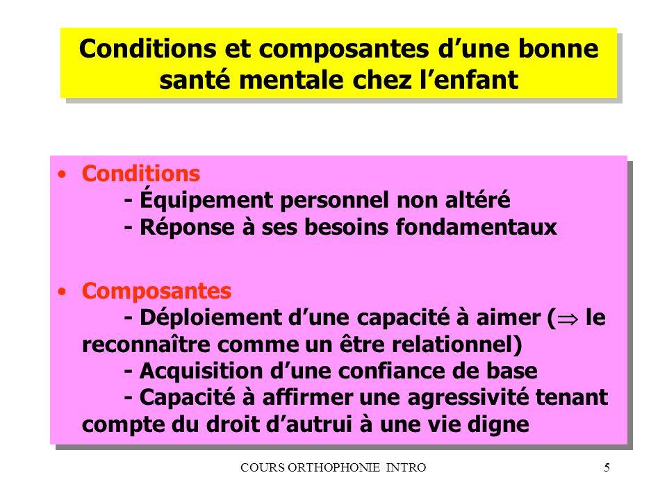 COURS ORTHOPHONIE INTRO5 Conditions et composantes dune bonne santé mentale chez lenfant Conditions - Équipement personnel non altéré - Réponse à ses