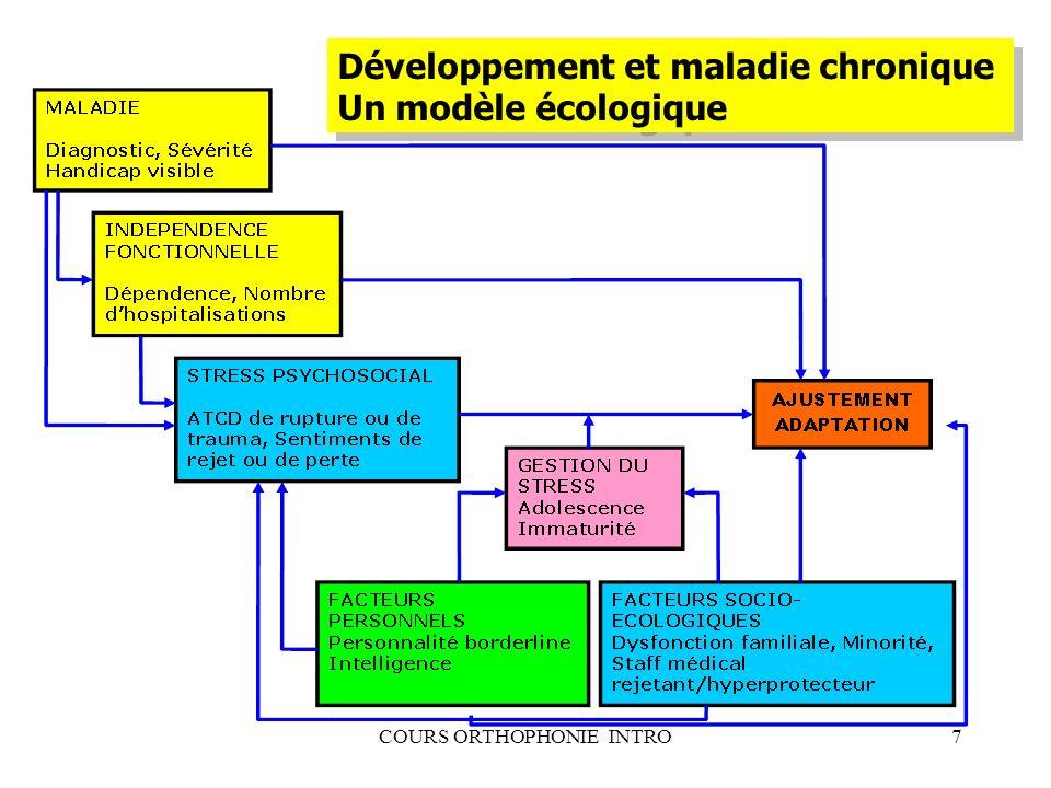 COURS ORTHOPHONIE INTRO7 Développement et maladie chronique Un modèle écologique Développement et maladie chronique Un modèle écologique