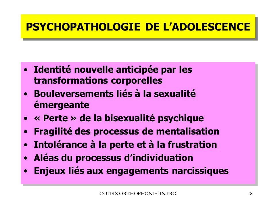 COURS ORTHOPHONIE INTRO8 PSYCHOPATHOLOGIE DE LADOLESCENCE Identité nouvelle anticipée par les transformations corporelles Bouleversements liés à la se
