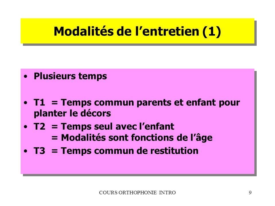 COURS ORTHOPHONIE INTRO9 Modalités de lentretien (1) Plusieurs temps T1 = Temps commun parents et enfant pour planter le décors T2 = Temps seul avec l