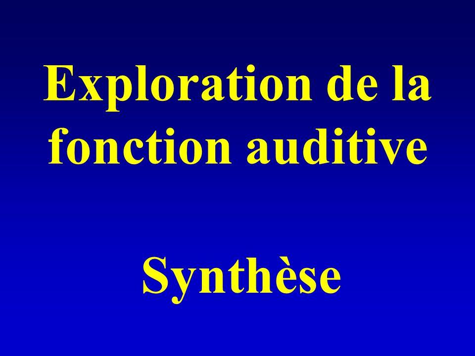 Exploration de la fonction auditive Synthèse