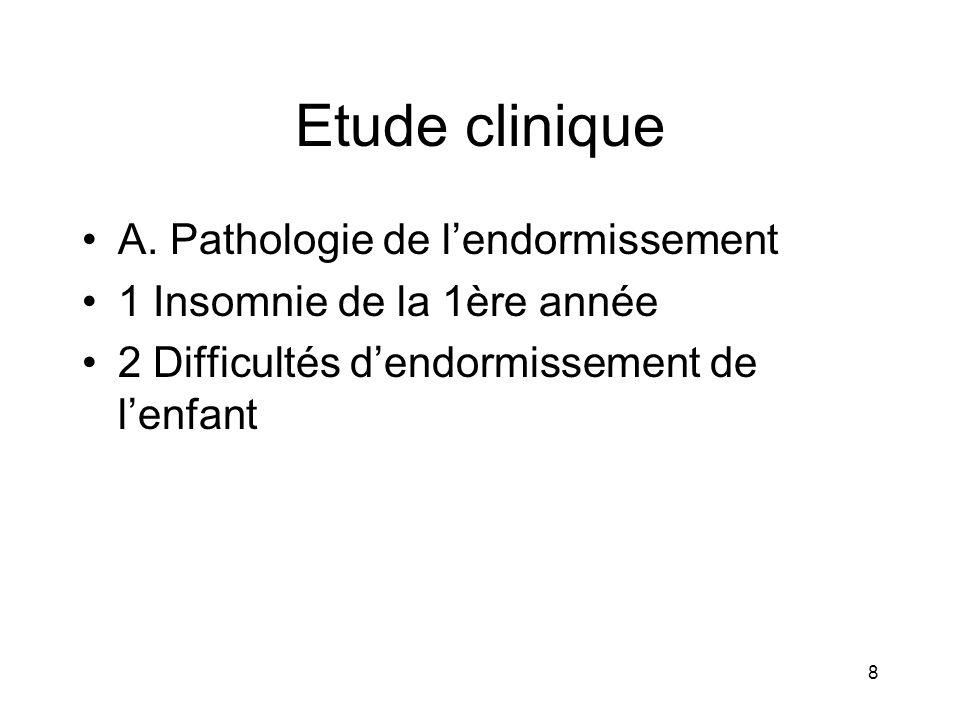 8 Etude clinique A. Pathologie de lendormissement 1 Insomnie de la 1ère année 2 Difficultés dendormissement de lenfant