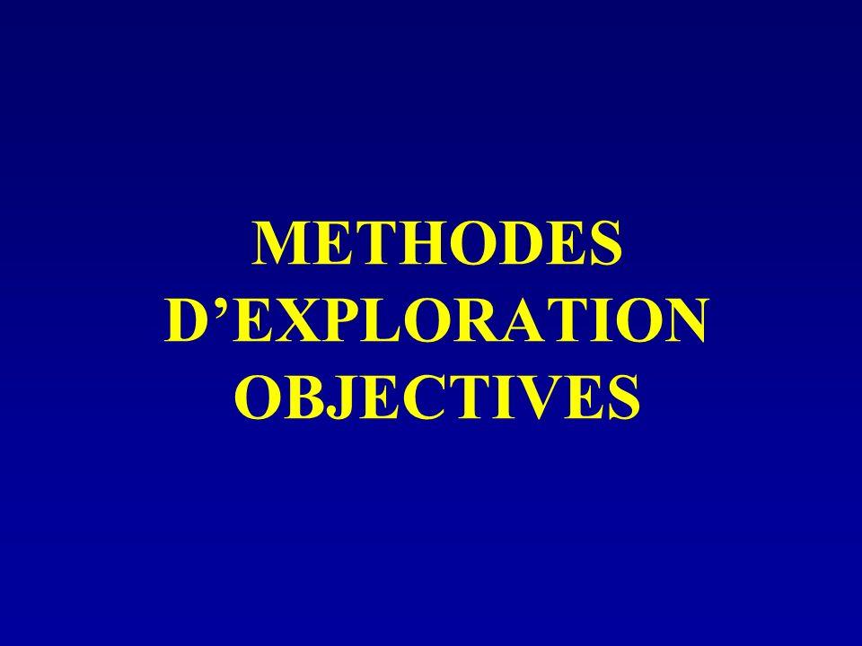 METHODES DEXPLORATION OBJECTIVES