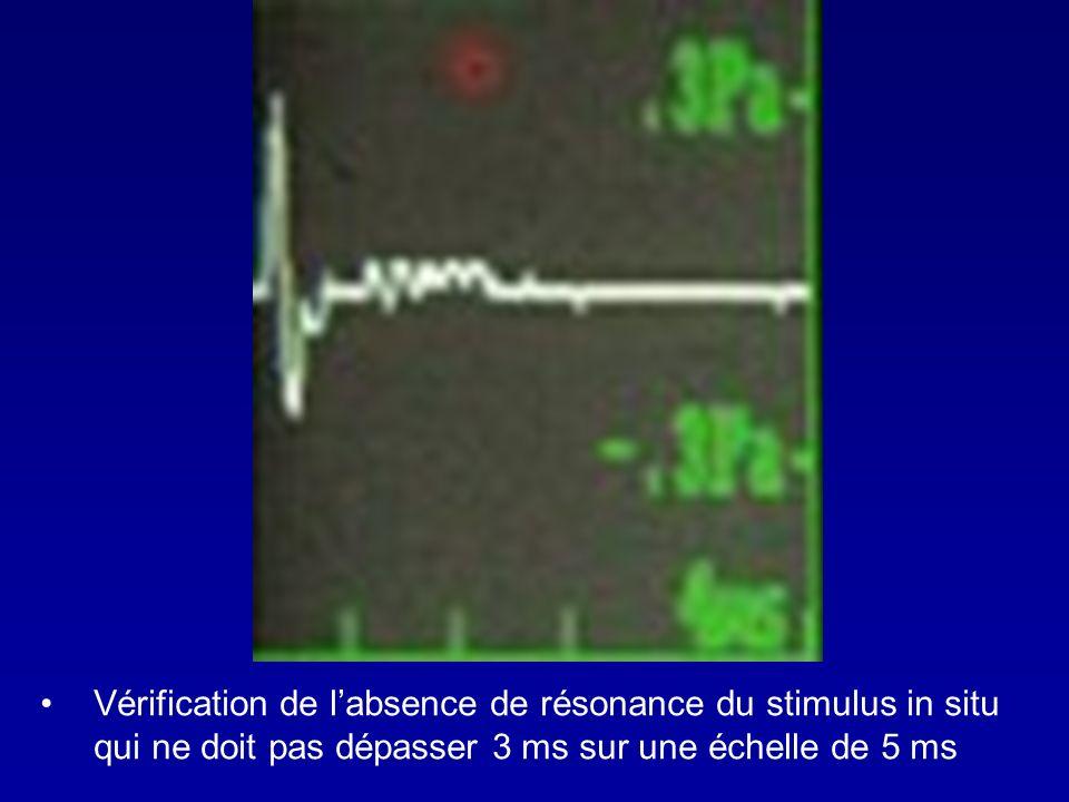 Vérification de labsence de résonance du stimulus in situ qui ne doit pas dépasser 3 ms sur une échelle de 5 ms