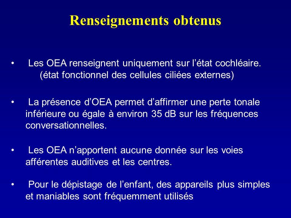 Renseignements obtenus Les OEA renseignent uniquement sur létat cochléaire. (état fonctionnel des cellules ciliées externes) La présence dOEA permet d